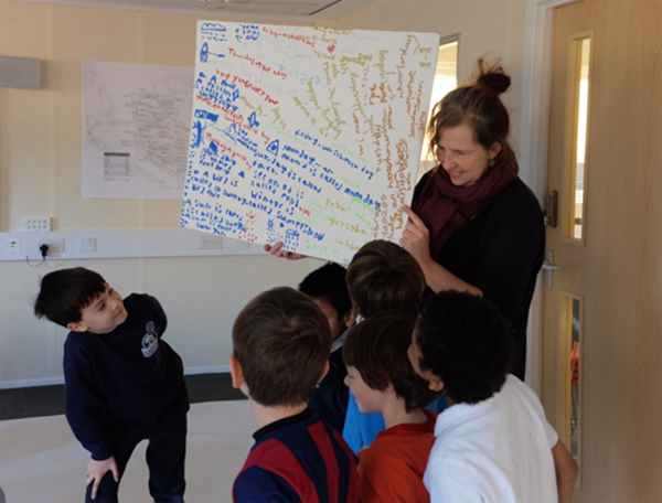 Children presenting their idea to the class with Susanne Jasilek